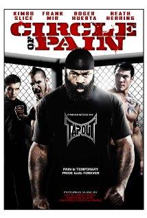 Watch Movie Circle of Pain