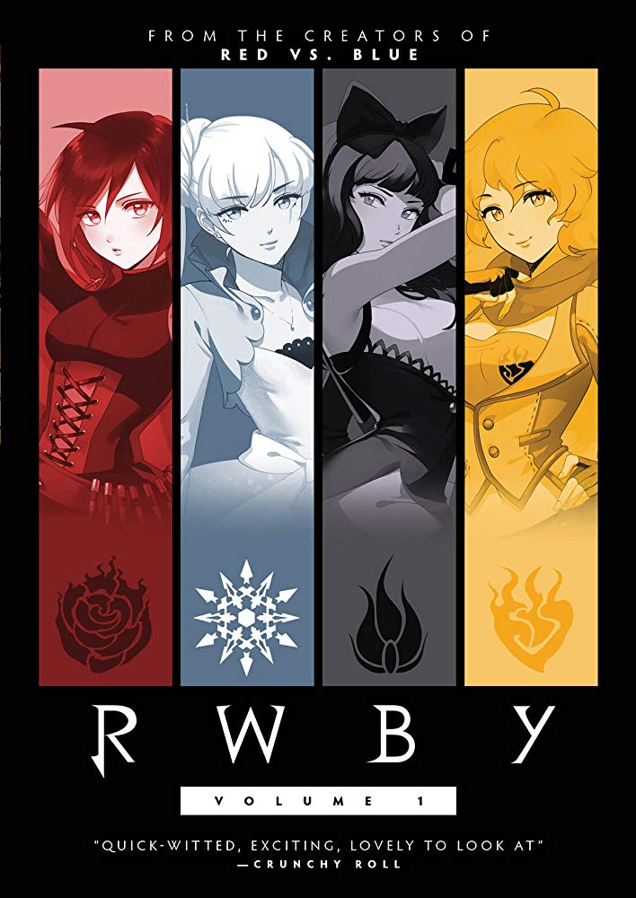 Watch Movie RWBY - Season 6
