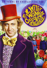 Watch Movie Willy Wonka & The Chocolate Factory