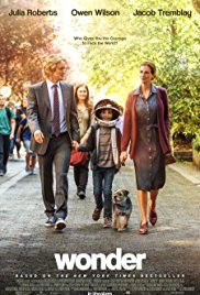 Watch Movie Wonder